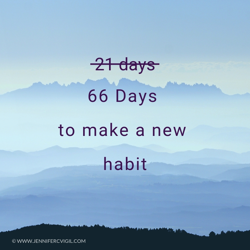 How many days to change a habit